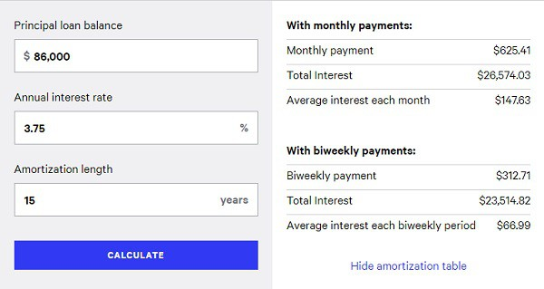 Sample biweekly payments calculator (Bankrate)