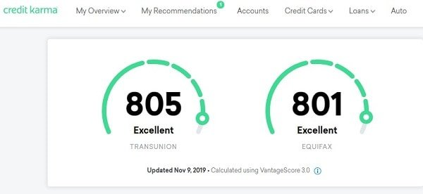 Credit Karma Dashboard: TransUnion and Equifax Credit Scores
