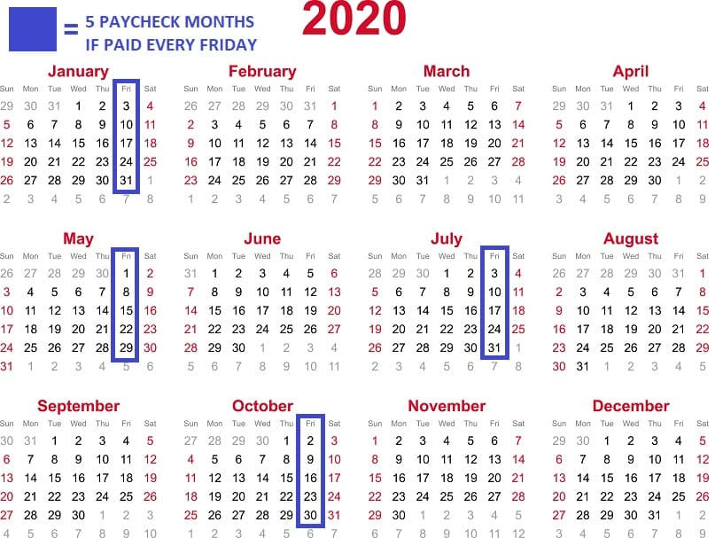 5 paycheck months in 2020 for those paid weekly