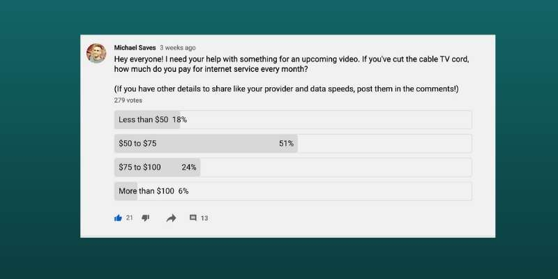 Poll of average internet costs: 51% said $50 to $75 per month